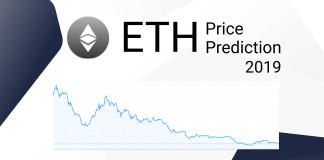 Ethereum ETH Price 2