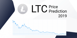 Litecoin Price 1