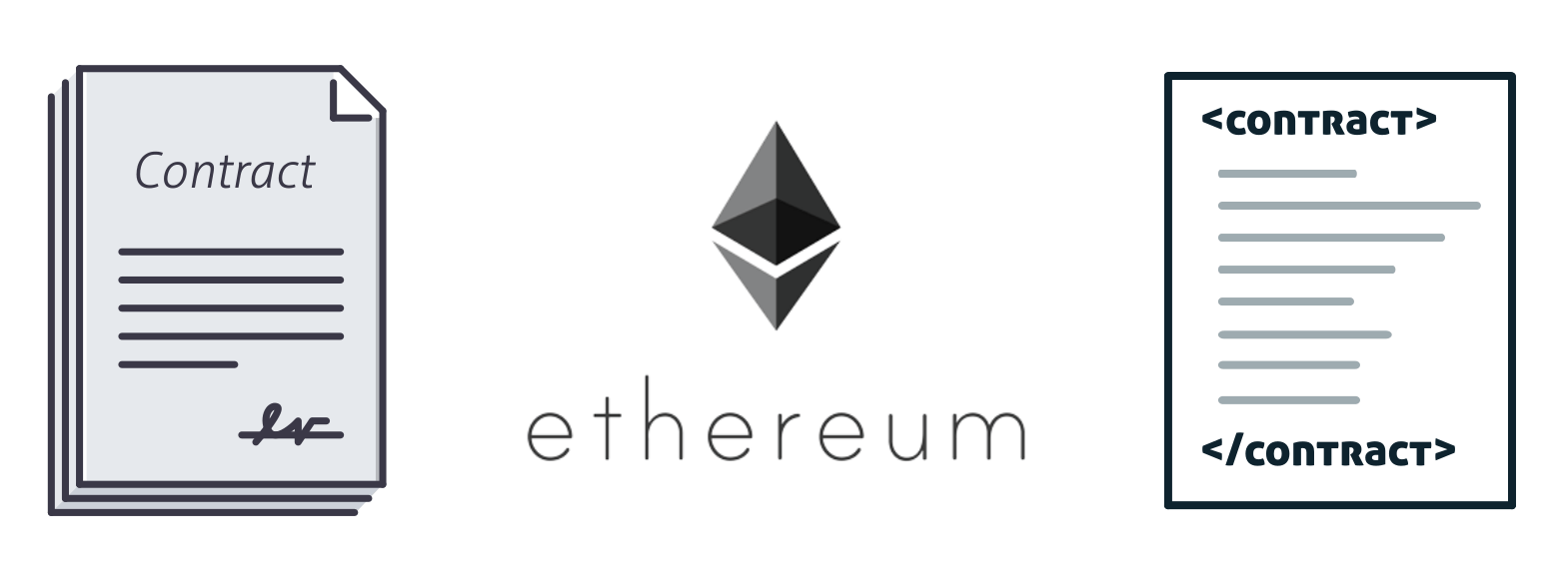 top smart contract cryptocurrency