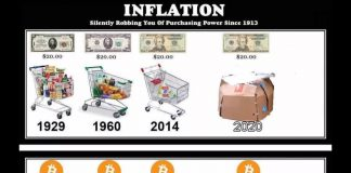 BTC Deflation