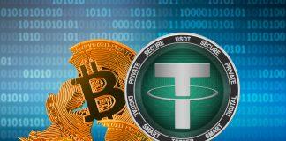 Exchanges Bitcoin Price