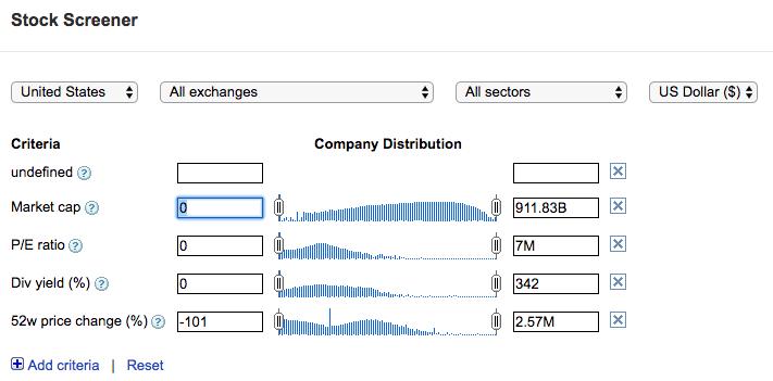 Google Finance Stock Screener Stock Picking