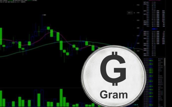 Telegram GRAM Token
