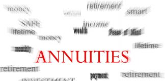 Annuities Investment