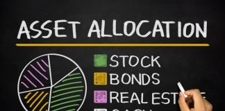 Asset Allocation Guide