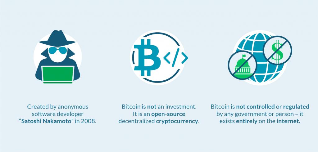 Bitcoin Basics 2019