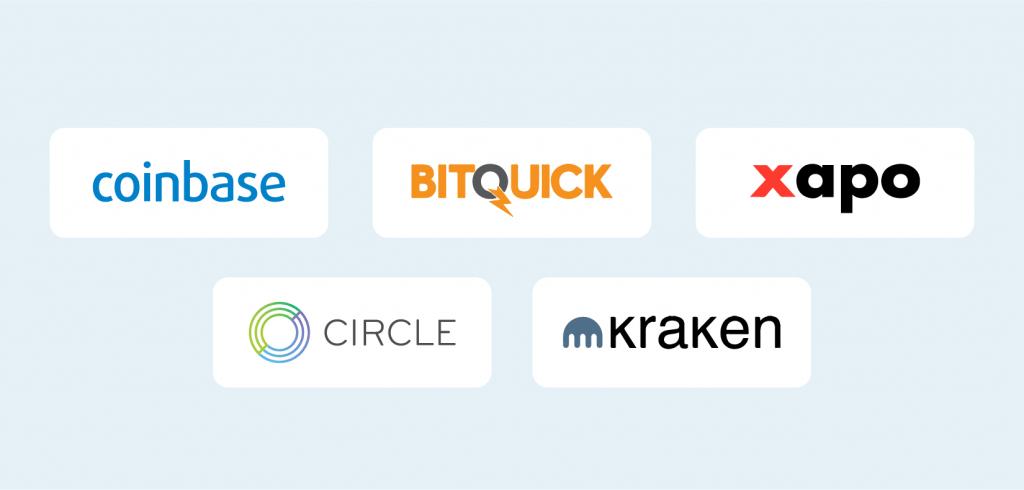 Bitcoin Exchanges Basics