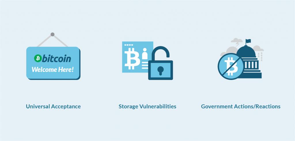 Bitcoin Storage Basics