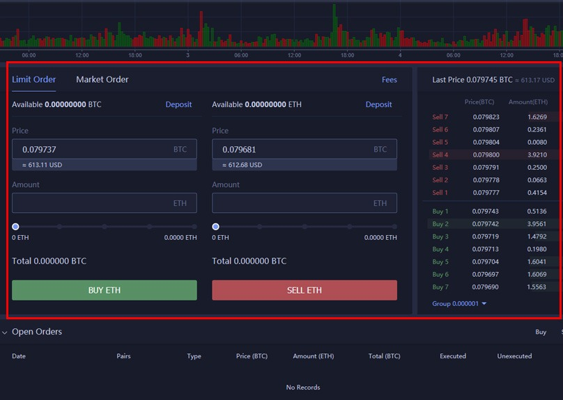 Buy and Sell on Huobi