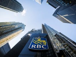 Crypto Adoption Royal Bank of Canada