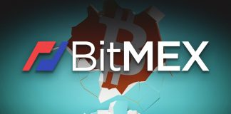 BitMEX Liquidations Bitcoin Price