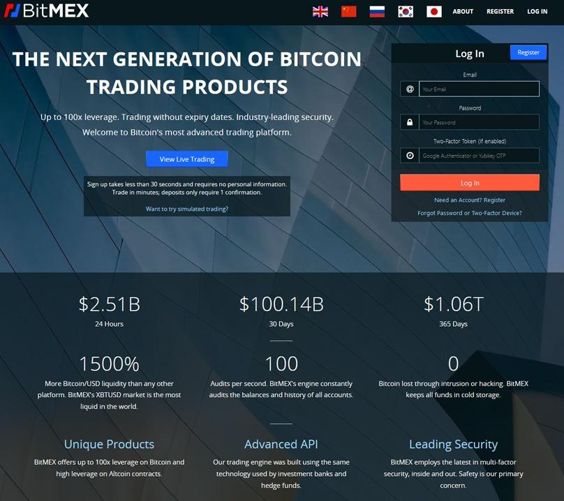 Bitmex Cryptocurrency Exchange Website