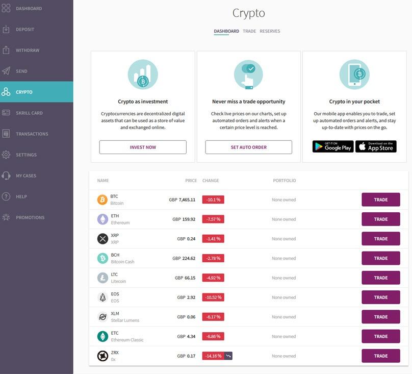 Buy Bitcoin With Skrill