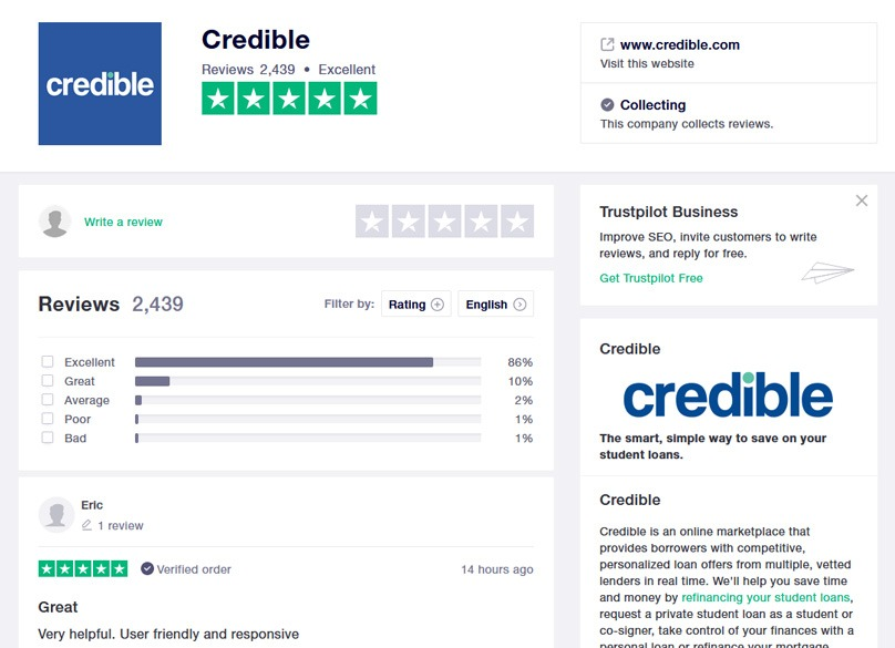 Credible Customer Service and Reviews