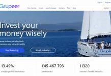Grupeer Review 2019 2020 Peer To Peer Lending and Investing