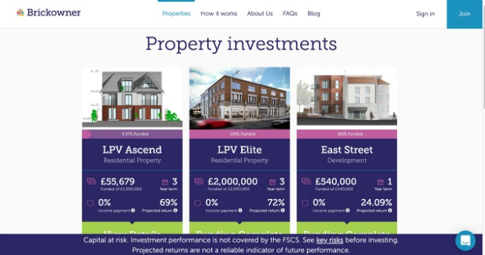 Invest in UK Property Crowdfunding market.