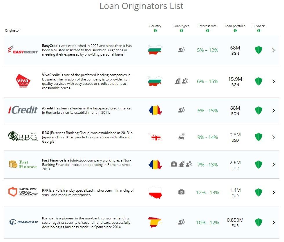 Iuvo Group Loan