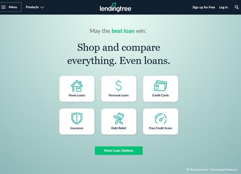 LendingTree Review 2020