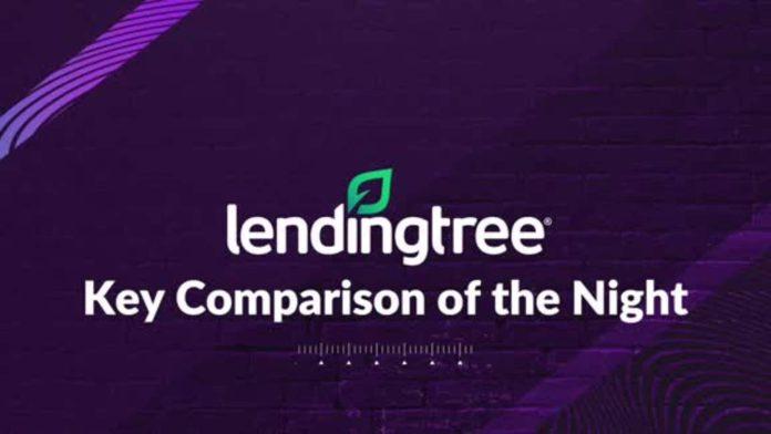LendingTree Review