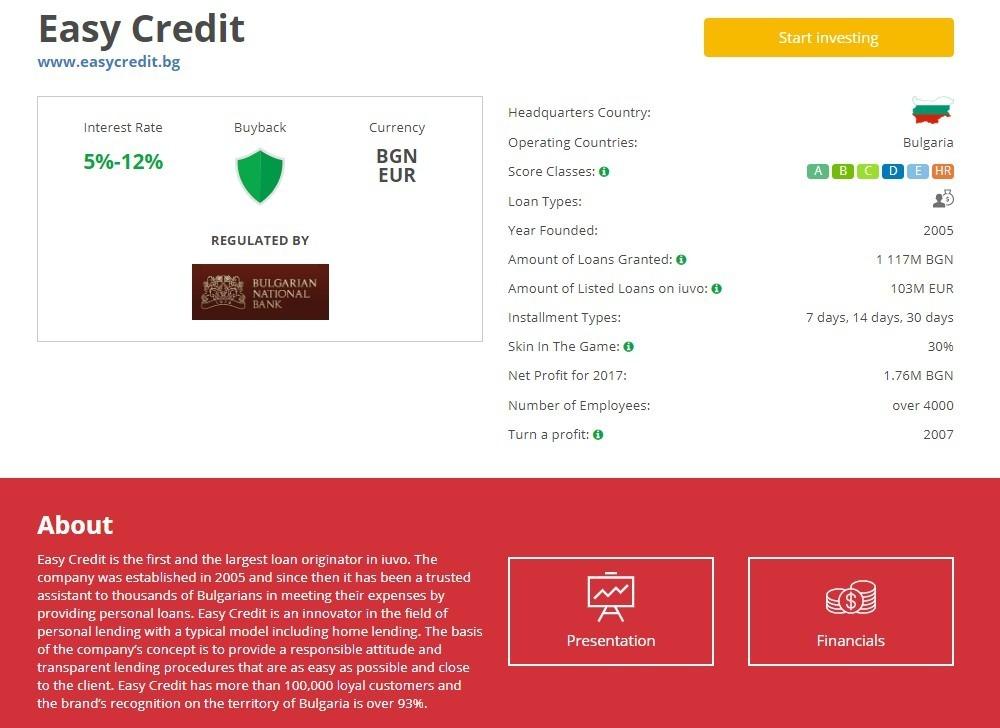 Loan Originator EasyCredit