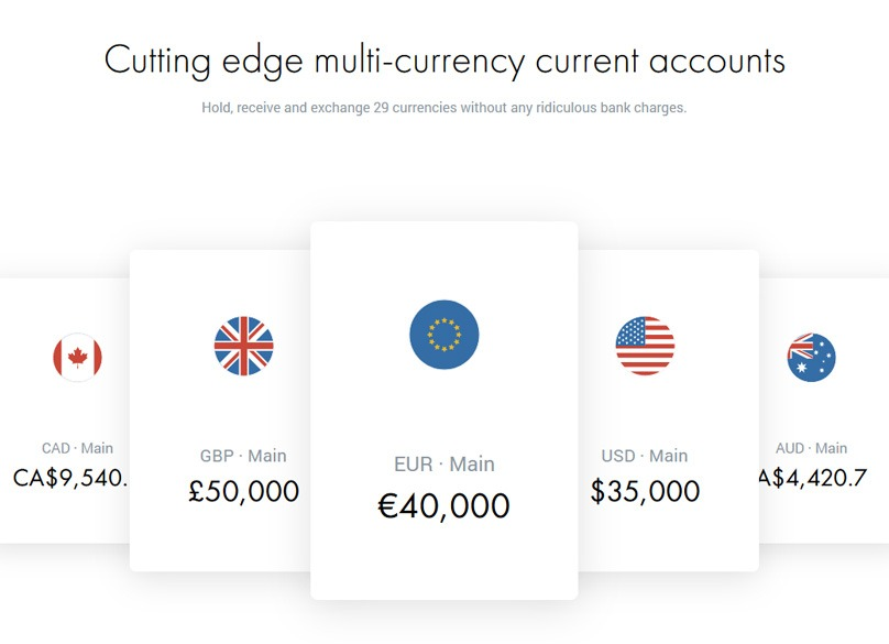 Revolut Business Multi Currency Account