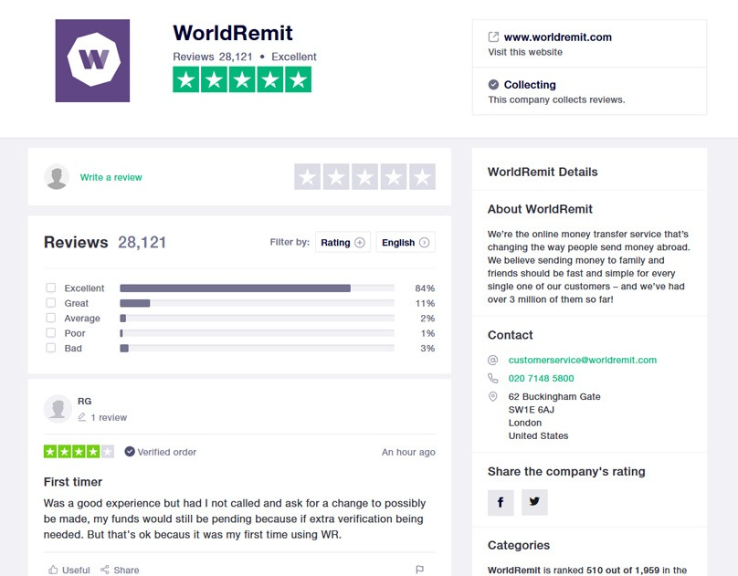 World Remit trustiplot review