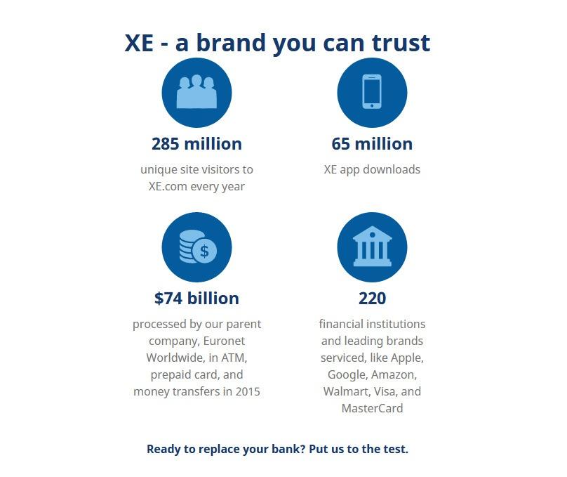 XE Money Transfer Trust