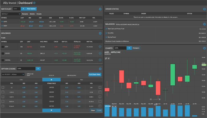 Ally Invest Dashboard Ally Invest Review US Stock Broker Free Trades and Plenty of Features