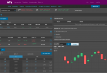 Ally Invest Review US Stock Broker Free Trades and Plenty of Features