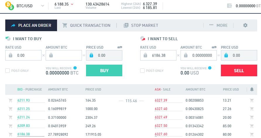Guide How to Trade on BitBay Cryptocurrency Exchange