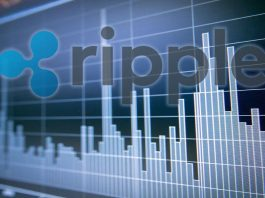 How Ripple News Publishing Affects Cryptocurrency Pricing