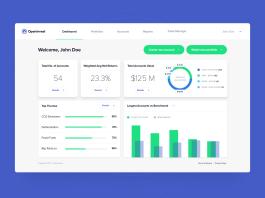 OpenInvest Review 2020 – Socially Responsible US Robo Advisor