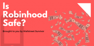 Robinhood Review – The Best Free Trading App in 2020 For Sure