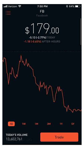 75 Off Robinhood 2020