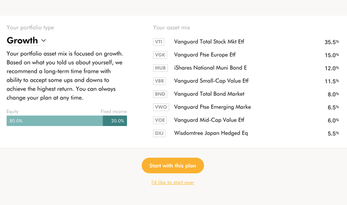 Wealthsimple Asset Allocation Wealthsimple Review 2020 – Investing With Human Advice