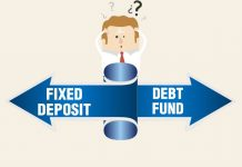 What You Need to Know About Debt Funds Before Investing Overview and Investing Strategies for Debt Funds