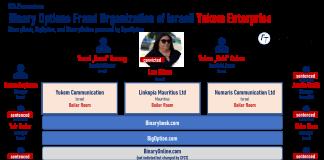 Yukom Cybercrime Scam Case – Former Binary Options CEO Lee Elbaz