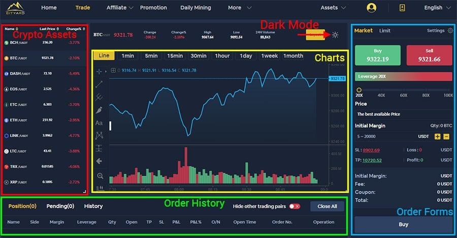 Bityard Web Based Trading Platform UI 1