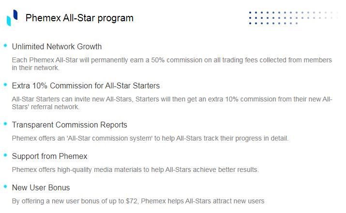 Phemex All Star Referral Program