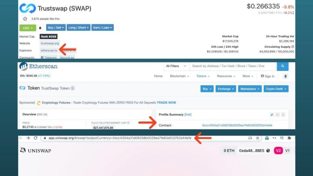 Check the token number on Etherscan against the number in your Uniswap browser