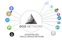DOS NETWORK DOS is a scalable layer 2 network that offers Decentralized Oracle Service that securely and reliably collects real world data