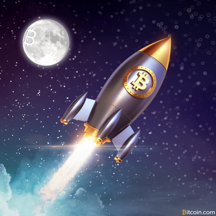 Markets Update Bitcoin Skyrockets