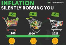 inflation affecting bitcoin rise