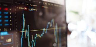 Basic price movement tools