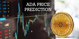 Cardano price analysis described