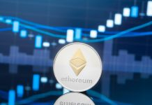 Ethereum technical anaylsis
