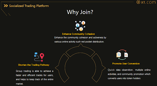 XT.COM trading platform